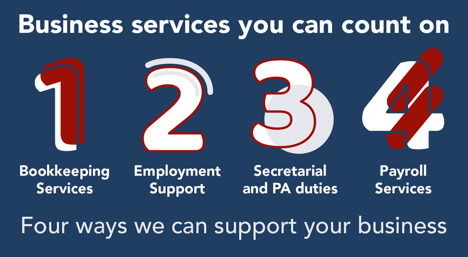 HNBS-1234-services